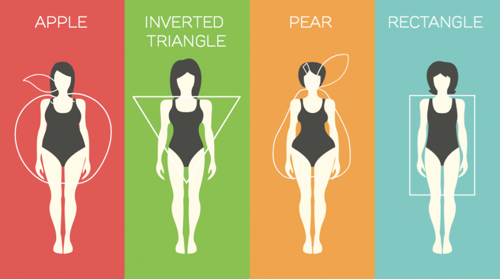 Apple-Vs-Pear Shaped Body With Phentermine